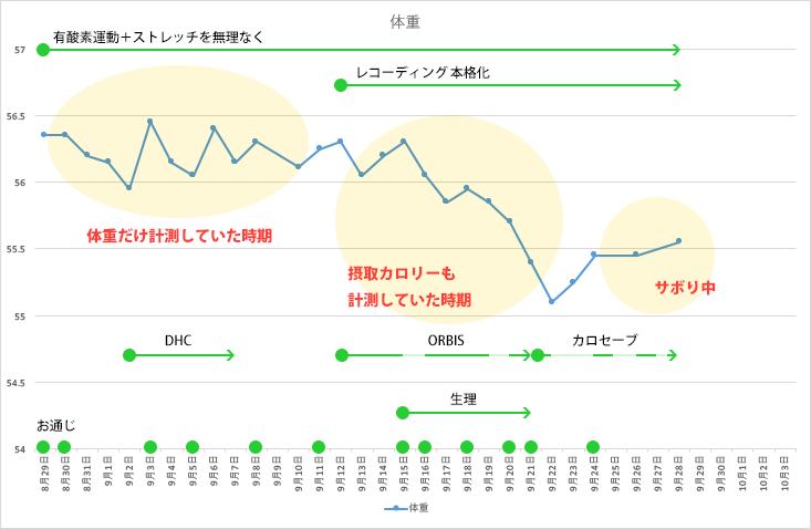 graph-main