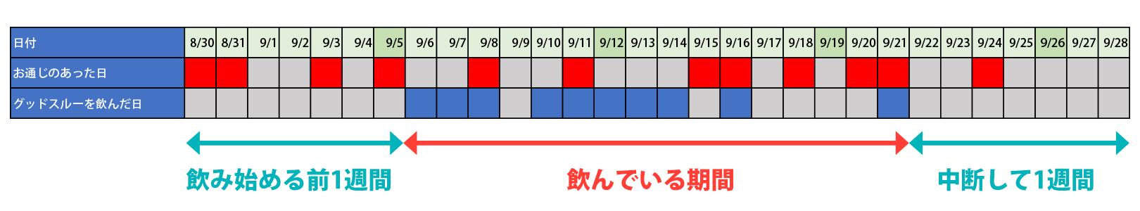 ikkagetsu-record