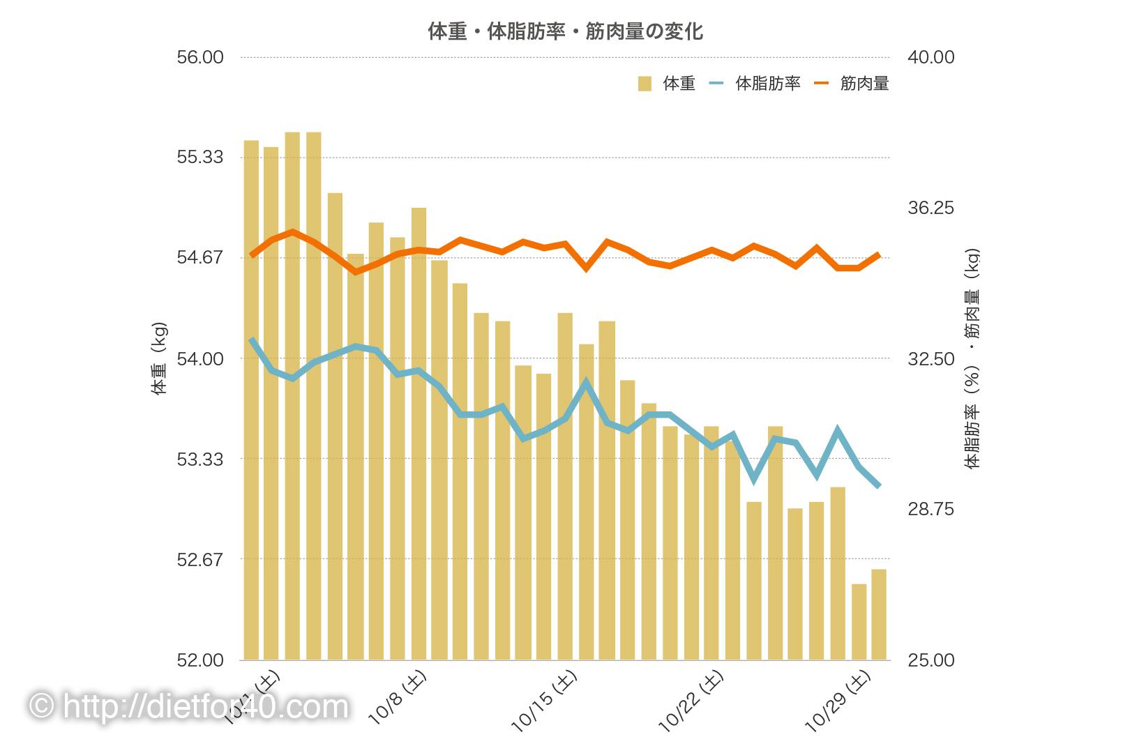 graph-kg