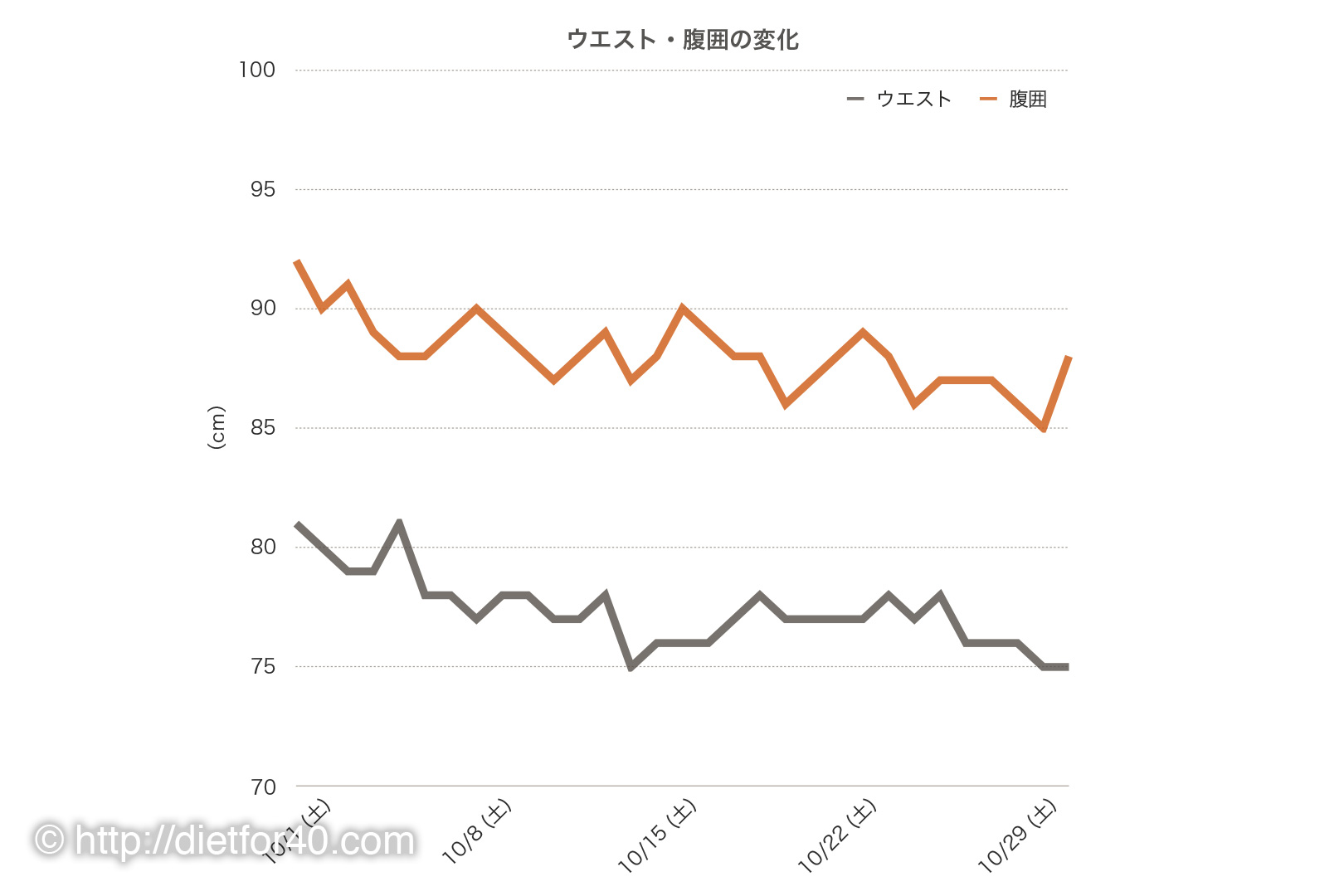graph-w-ac